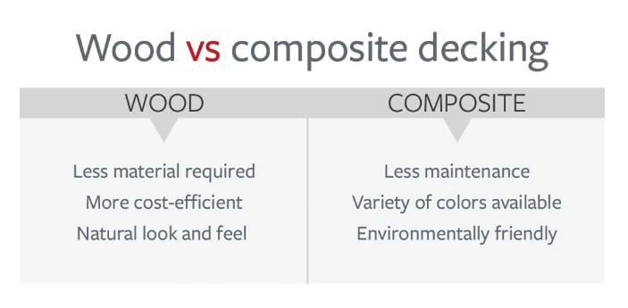 wood vs. composite decking - Travelers